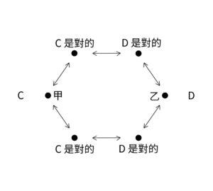 区块链分叉是什么?区块链硬分叉与软分叉的区别